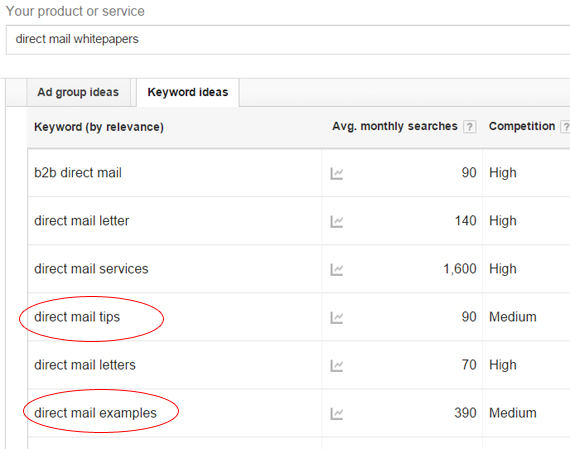 Mid-Funnel Keyword Research