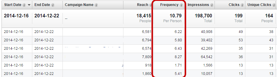 Checking Prospect Frequency in Facebook