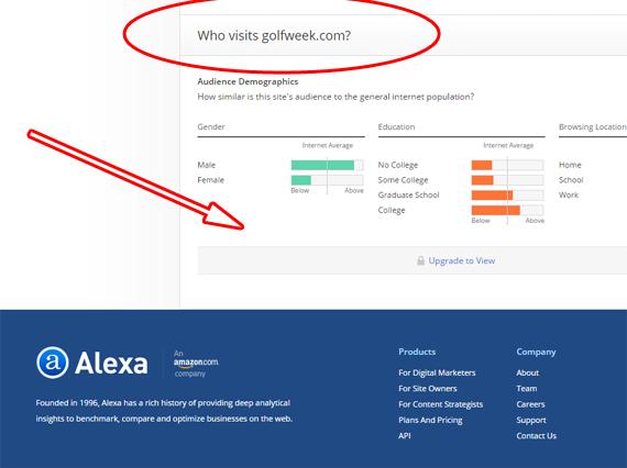 Alexa Demographics Third-Party Insight