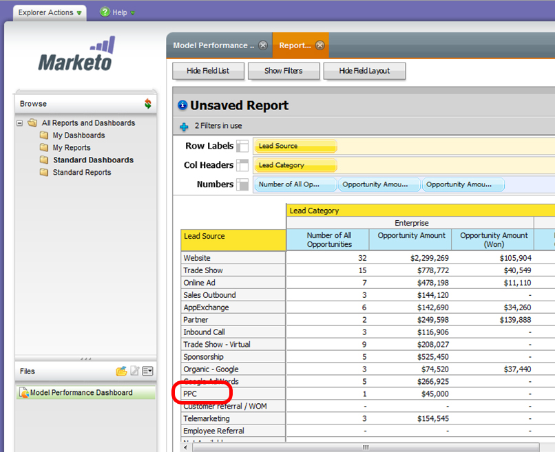 Marketo ROI Tracking