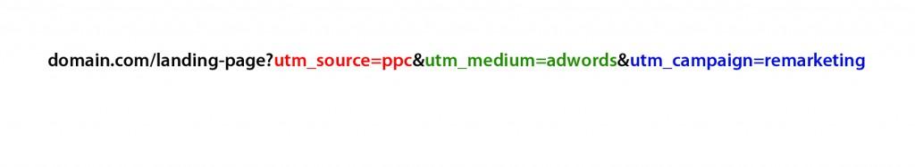 sample UTM code (1)