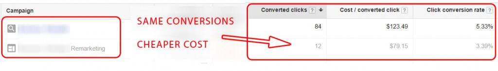 Net Conversions