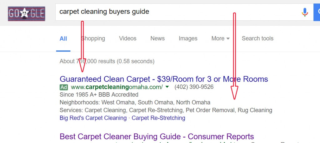Buyer's Guides Google Search Ads