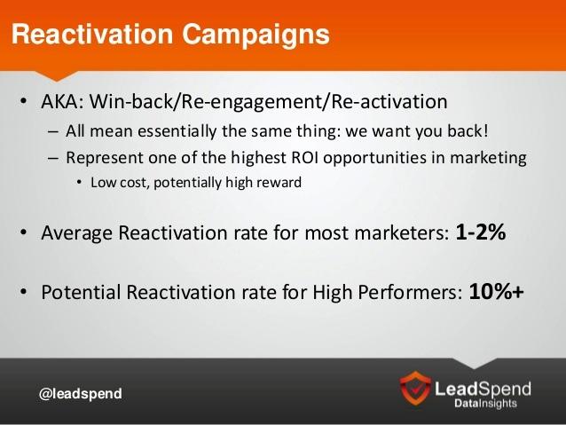 Reactivation Campaign