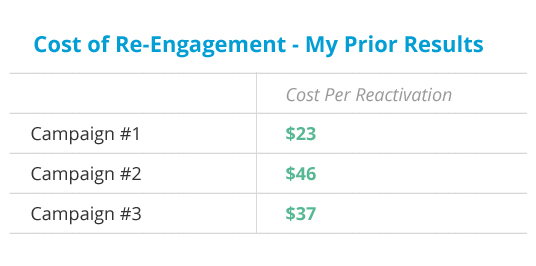 Results for Cost of Re-Engagement