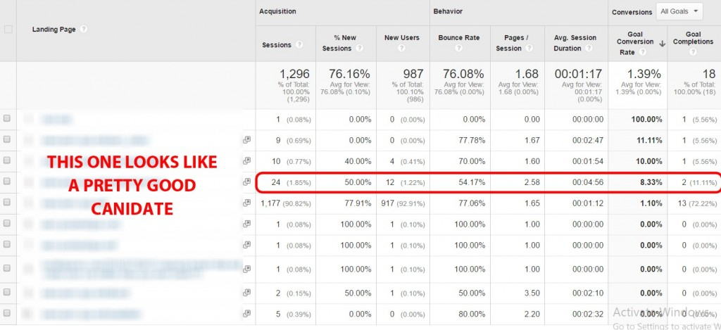 Google Analytics landing pages report (1)