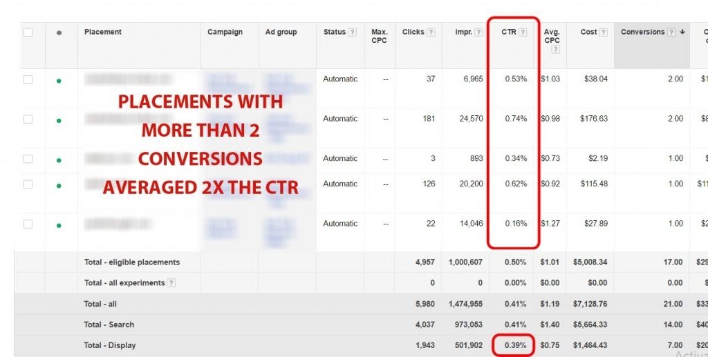 Leading Indicator CTR (1)
