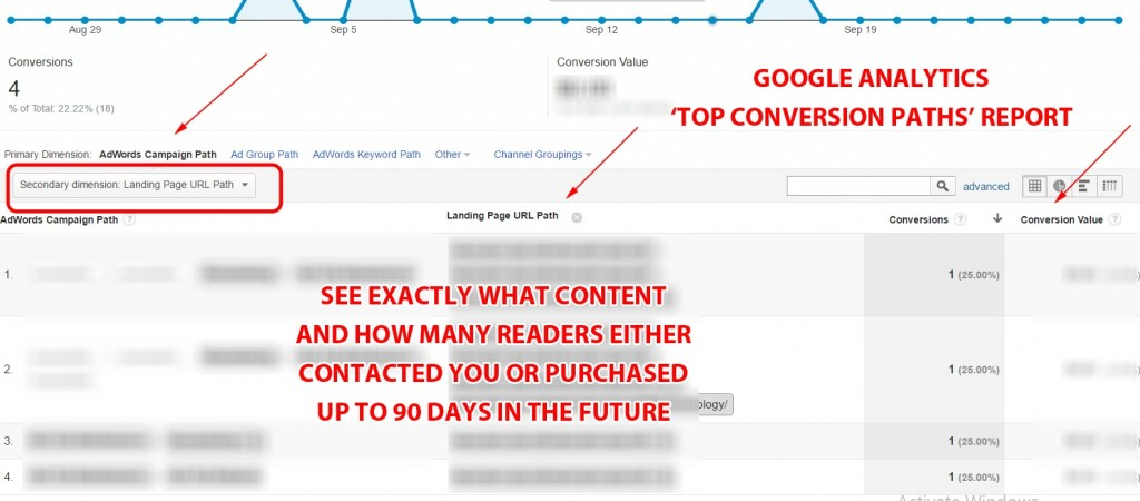 Google Analytics 'Top Conversion Path' Report