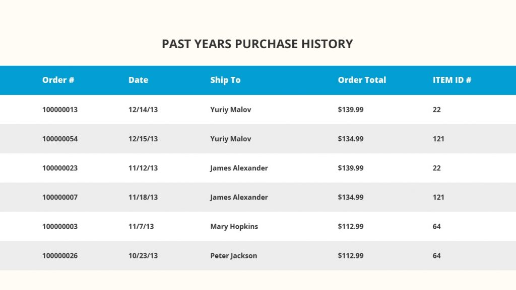 2013 Purchase History
