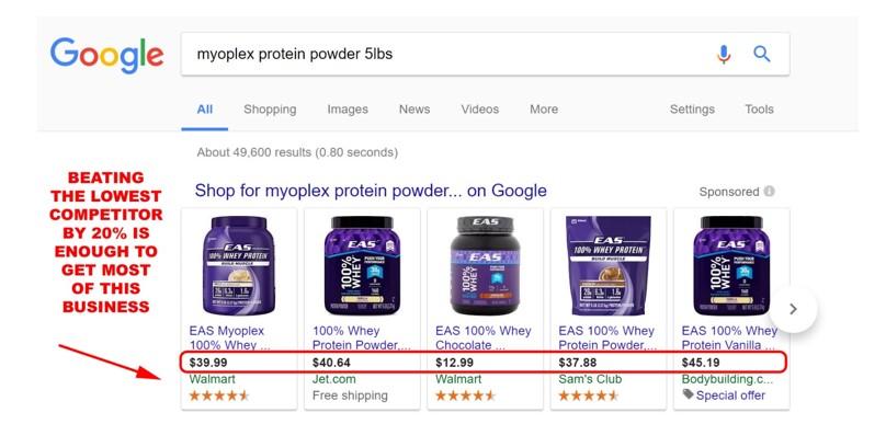 Google Search for Myoplex
