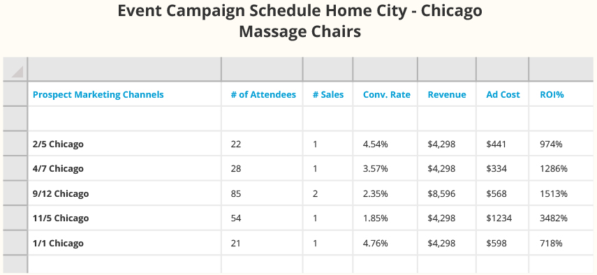Event Campaign Schedule Home City- Chicago Massage Chair